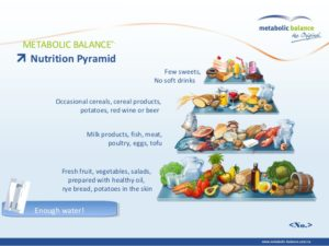 metabolic-balance-weight-loss-overview-20-638